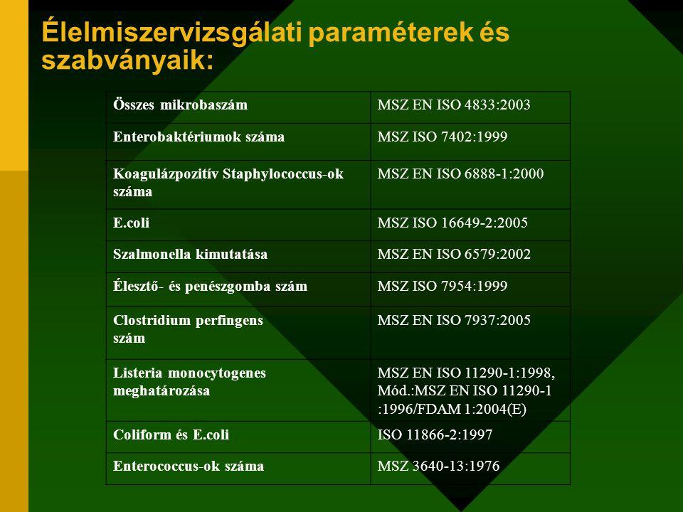 Élelmiszervizsgálati paraméterek és szabványaik: Összes mikrobaszámMSZ EN ISO 4833:2003 Enterobaktériumok számaMSZ ISO 7402:1999 Koagulázpozitív Staph