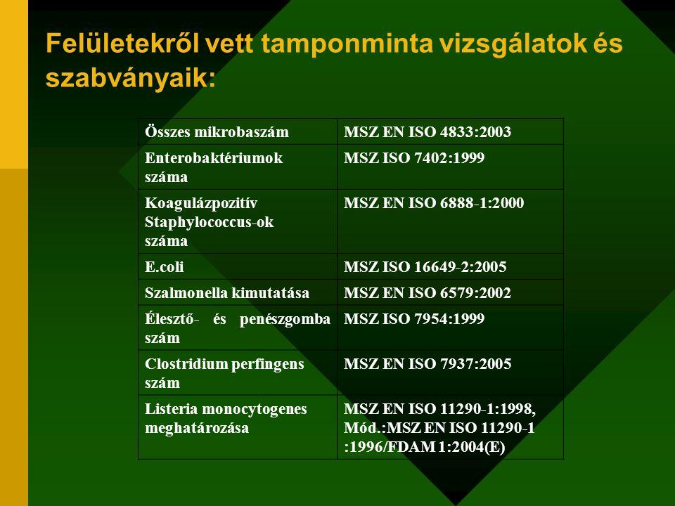 Felületekről vett tamponminta vizsgálatok és szabványaik: Összes mikrobaszámMSZ EN ISO 4833:2003 Enterobaktériumok száma MSZ ISO 7402:1999 Koagulázpoz