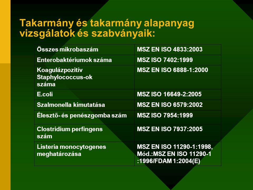 Takarmány és takarmány alapanyag vizsgálatok és szabványaik: Összes mikrobaszámMSZ EN ISO 4833:2003 Enterobaktériumok számaMSZ ISO 7402:1999 Koagulázp