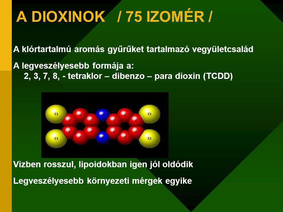 A DIOXINOK / 75 IZOMÉR / A klórtartalmú aromás gyűrűket tartalmazó vegyületcsalád A legveszélyesebb formája a: 2, 3, 7, 8, - tetraklor – dibenzo – par