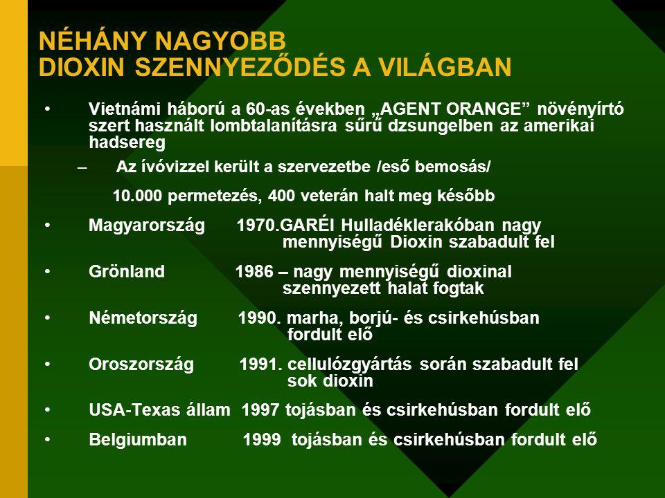 """NÉHÁNY NAGYOBB DIOXIN SZENNYEZŐDÉS A VILÁGBAN Vietnámi háború a 60-as években """"AGENT ORANGE"""" növényírtó szert használt lombtalanításra sűrű dzsungelbe"""