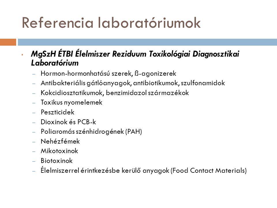 Referencia laboratóriumok MgSzH ÉTBI Élelmiszer Reziduum Toxikológiai Diagnosztikai Laboratórium – Hormon-hormonhatású szerek, ß-agonizerek – Antibakt