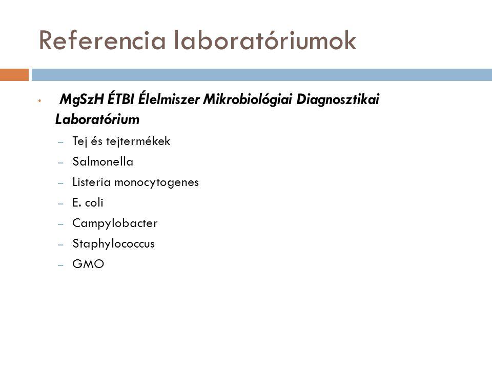 Referencia laboratóriumok MgSzH ÉTBI Élelmiszer Mikrobiológiai Diagnosztikai Laboratórium – Tej és tejtermékek – Salmonella – Listeria monocytogenes –
