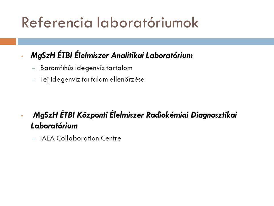 Referencia laboratóriumok MgSzH ÉTBI Élelmiszer Analitikai Laboratórium – Baromfihús idegenvíz tartalom – Tej idegenvíz tartalom ellenőrzése MgSzH ÉTB