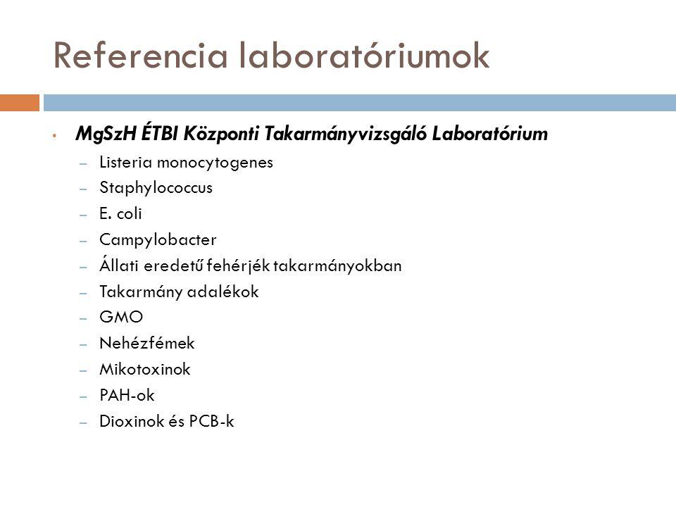 Referencia laboratóriumok MgSzH ÉTBI Központi Takarmányvizsgáló Laboratórium – Listeria monocytogenes – Staphylococcus – E. coli – Campylobacter – Áll