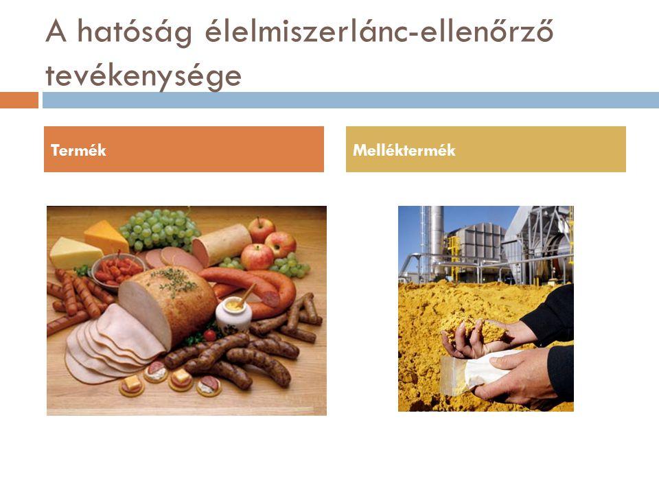 A hatóság élelmiszerlánc-ellenőrző tevékenysége TermékMelléktermék