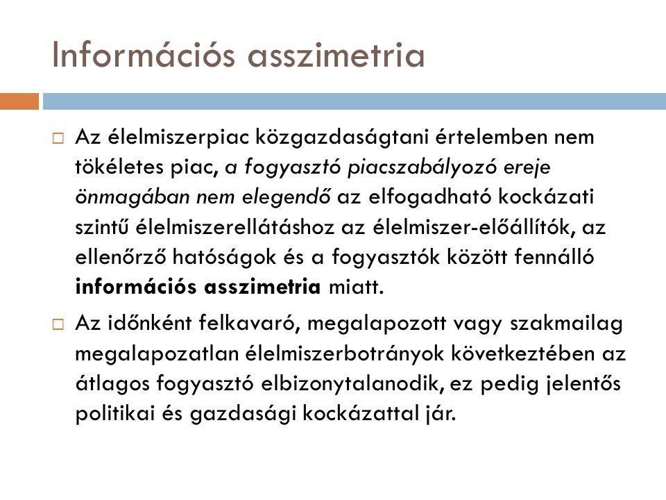 Összefoglalás Magyarországon jelenleg kizárólag az FVM alá tartozó élelmiszerlánc-ellenőrző hatóságok jogosultak fogyaszthatósági döntést hozni az állati eredetű élelmiszereket illetően, tehát csak a Mezőgazdasági Szakigazgatási Hivatal Élelmiszerlánc-biztonsági Elnökhelyettese alá tartozó hatóságok jogosultak eldönteni, hogy az adott élelmiszer alkalmas –e emberi fogyasztásra.