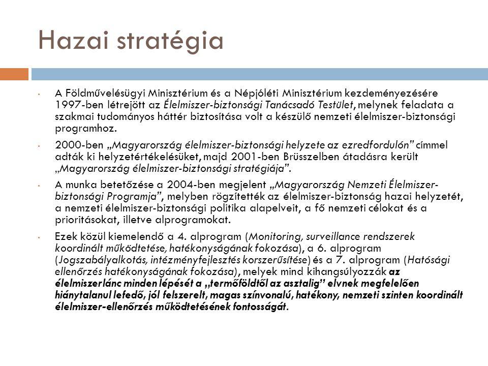 Hazai stratégia A Földművelésügyi Minisztérium és a Népjóléti Minisztérium kezdeményezésére 1997-ben létrejött az Élelmiszer-biztonsági Tanácsadó Test