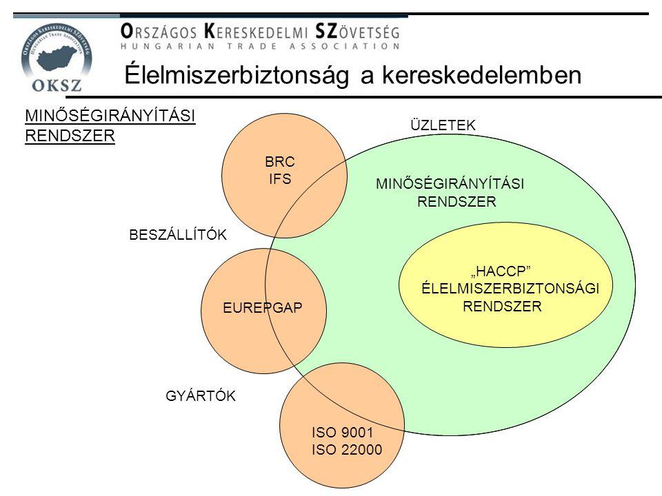 """MINŐSÉGIRÁNYÍTÁSI RENDSZER """"HACCP"""" ÉLELMISZERBIZTONSÁGI RENDSZER ISO 9001 ISO 22000 BRC IFS EUREPGAP Élelmiszerbiztonság a kereskedelemben BESZÁLLÍTÓK"""