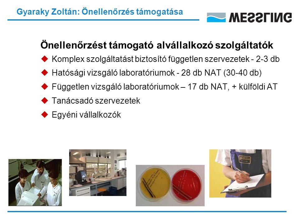 Gyaraky Zoltán: Önellenőrzés támogatása Önellenőrzést támogató alvállalkozó szolgáltatók uKomplex szolgáltatást biztosító független szervezetek - 2-3 db uHatósági vizsgáló laboratóriumok - 28 db NAT (30-40 db) uFüggetlen vizsgáló laboratóriumok – 17 db NAT, + külföldi AT uTanácsadó szervezetek uEgyéni vállalkozók