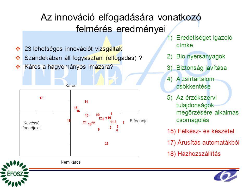 Az innováció elfogadására vonatkozó felmérés eredményei  23 lehetséges innovációt vizsgáltak  Szándékában áll fogyasztani (elfogadás) ?  Káros a ha