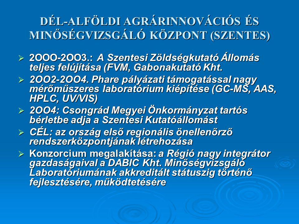 DÉL-ALFÖLDI AGRÁRINNOVÁCIÓS ÉS MINŐSÉGVIZSGÁLÓ KÖZPONT (SZENTES)  2OOO-2OO3.: A Szentesi Zöldségkutató Állomás teljes felújítása (FVM, Gabonakutató Kht.