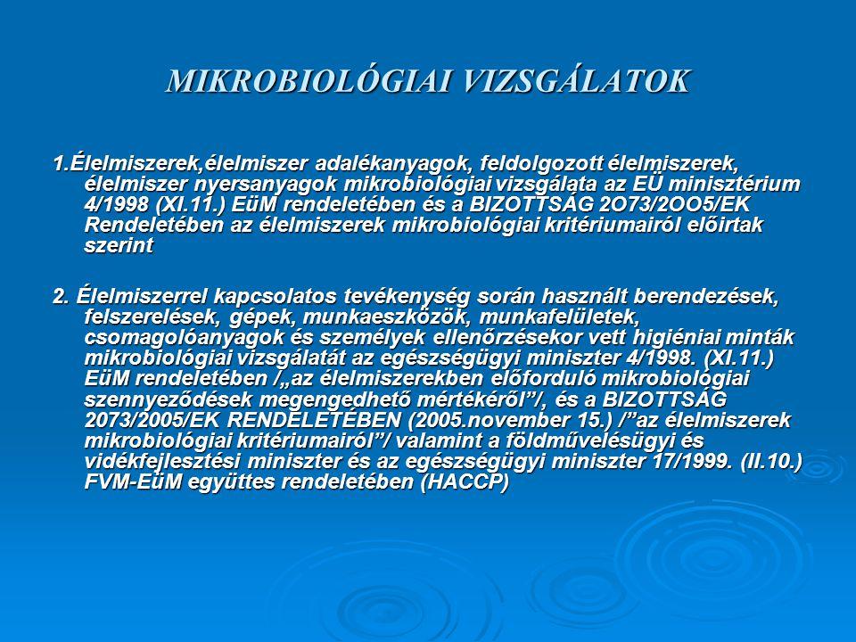 MIKROBIOLÓGIAI VIZSGÁLATOK 1.Élelmiszerek,élelmiszer adalékanyagok, feldolgozott élelmiszerek, élelmiszer nyersanyagok mikrobiológiai vizsgálata az EÜ minisztérium 4/1998 (XI.11.) EüM rendeletében és a BIZOTTSÁG 2O73/2OO5/EK Rendeletében az élelmiszerek mikrobiológiai kritériumairól előirtak szerint 2.