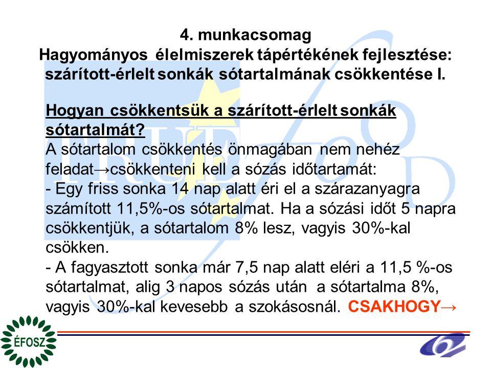 4. munkacsomag Hagyományos élelmiszerek tápértékének fejlesztése: szárított-érlelt sonkák sótartalmának csökkentése I. Hogyan csökkentsük a szárított-