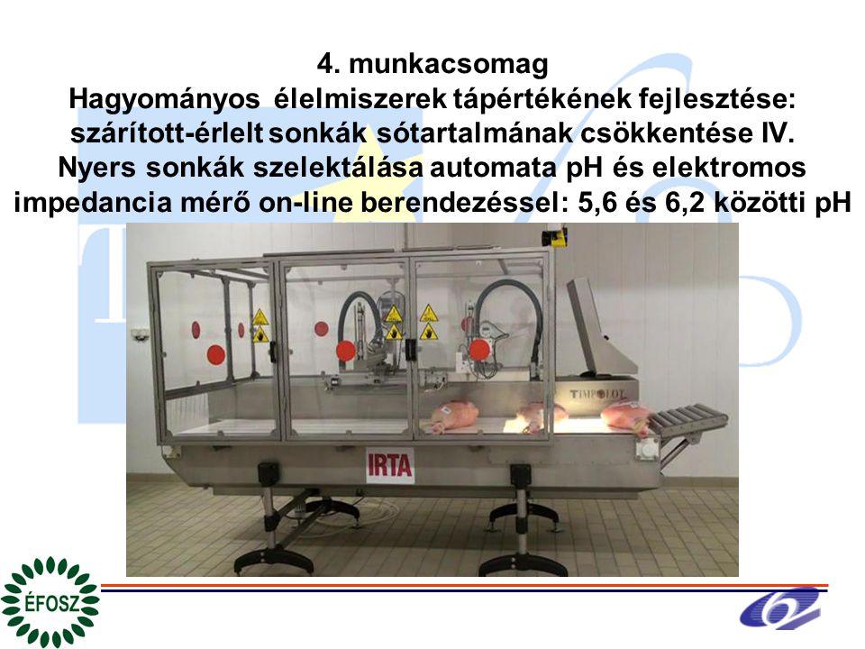 4. munkacsomag Hagyományos élelmiszerek tápértékének fejlesztése: szárított-érlelt sonkák sótartalmának csökkentése IV. Nyers sonkák szelektálása auto