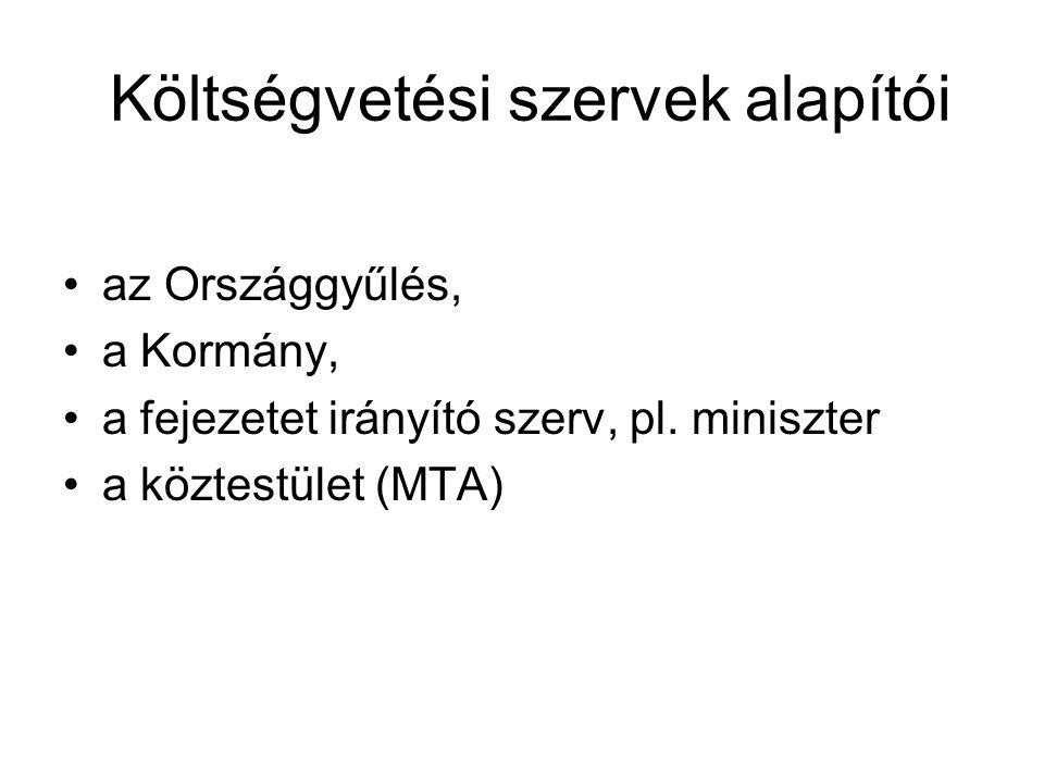Költségvetési szervek alapítói az Országgyűlés, a Kormány, a fejezetet irányító szerv, pl. miniszter a köztestület (MTA)