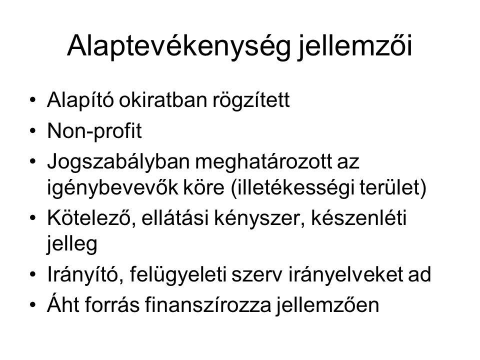 Alaptevékenység jellemzői Alapító okiratban rögzített Non-profit Jogszabályban meghatározott az igénybevevők köre (illetékességi terület) Kötelező, el