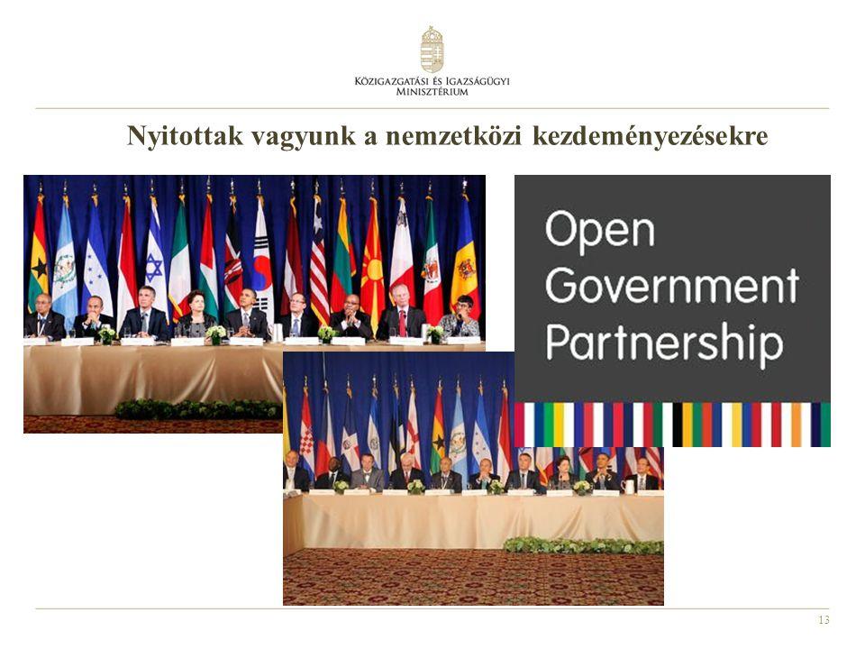 13 Nyitottak vagyunk a nemzetközi kezdeményezésekre
