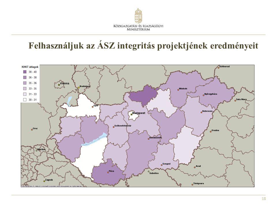 18 Felhasználjuk az ÁSZ integritás projektjének eredményeit