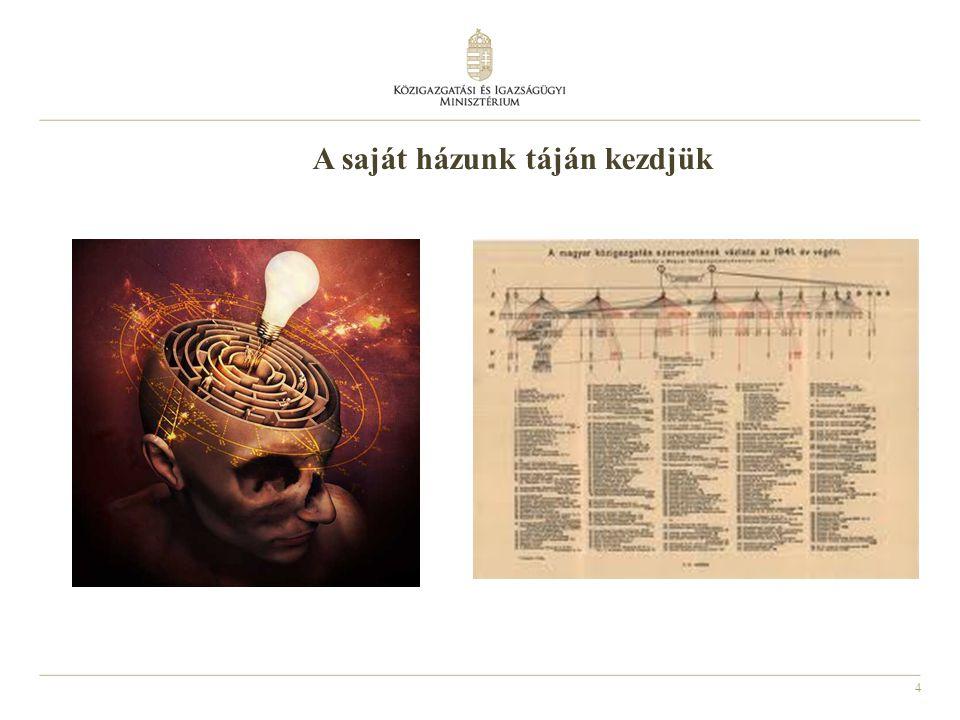 15 201220132014 számintézkedésI.néII. néIII. né IV.