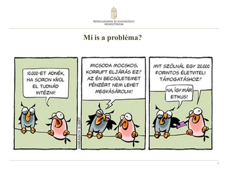17 201220132014 számintézkedésI.néII. néIII. né IV.