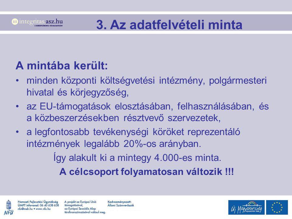 A mintába került: minden központi költségvetési intézmény, polgármesteri hivatal és körjegyzőség, az EU-támogatások elosztásában, felhasználásában, és
