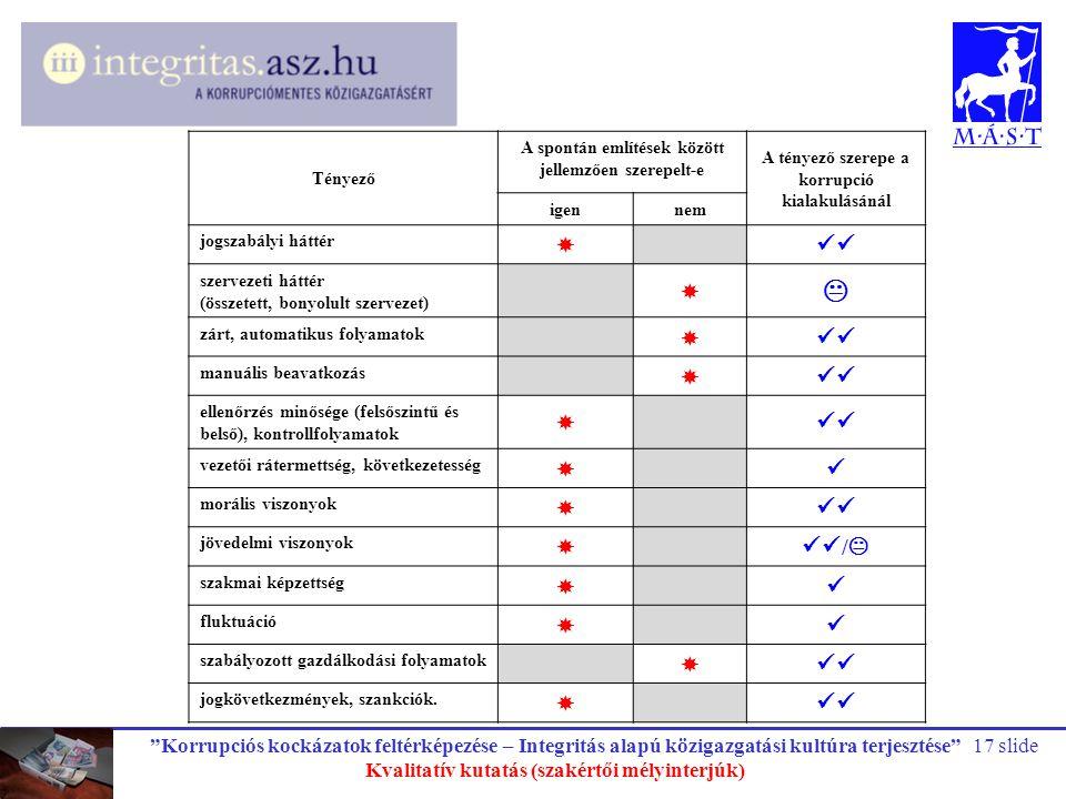 """""""Korrupciós kockázatok feltérképezése – Integritás alapú közigazgatási kultúra terjesztése"""" Kvalitatív kutatás (szakértői mélyinterjúk) 17 slide Ténye"""