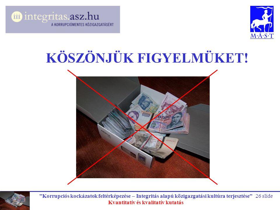 """""""Korrupciós kockázatok feltérképezése – Integritás alapú közigazgatási kultúra terjesztése"""" Kvantitatív és kvalitatív kutatás 26 slide KÖSZÖNJÜK FIGYE"""