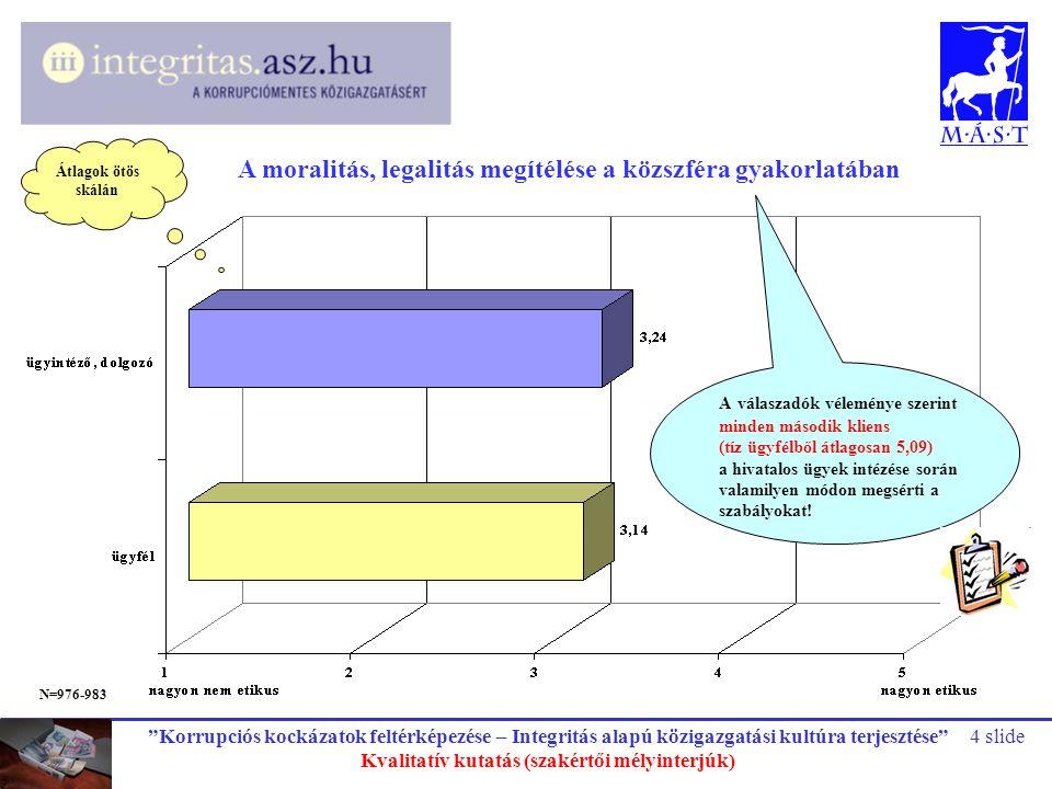 """""""Korrupciós kockázatok feltérképezése – Integritás alapú közigazgatási kultúra terjesztése"""" Kvalitatív kutatás (szakértői mélyinterjúk) 4 slide A mora"""