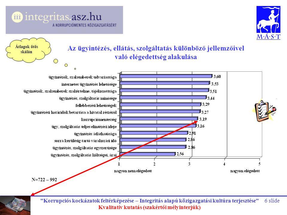 """""""Korrupciós kockázatok feltérképezése – Integritás alapú közigazgatási kultúra terjesztése"""" Kvalitatív kutatás (szakértői mélyinterjúk) 6 slide Az ügy"""