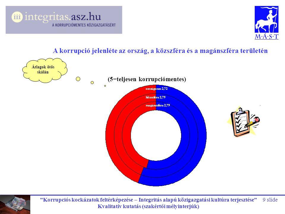 """""""Korrupciós kockázatok feltérképezése – Integritás alapú közigazgatási kultúra terjesztése"""" Kvalitatív kutatás (szakértői mélyinterjúk) 9 slide A korr"""
