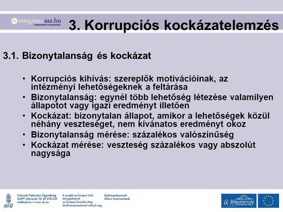 3.1. Bizonytalanság és kockázat Korrupciós kihívás: szereplők motivációinak, az intézményi lehetőségeknek a feltárása Bizonytalanság: egynél több lehe