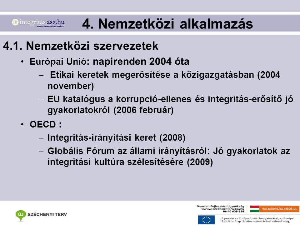 4. Nemzetközi alkalmazás 4.1. Nemzetközi szervezetek Európai Unió : napirenden 2004 óta  Etikai keretek megerősítése a közigazgatásban (2004 november