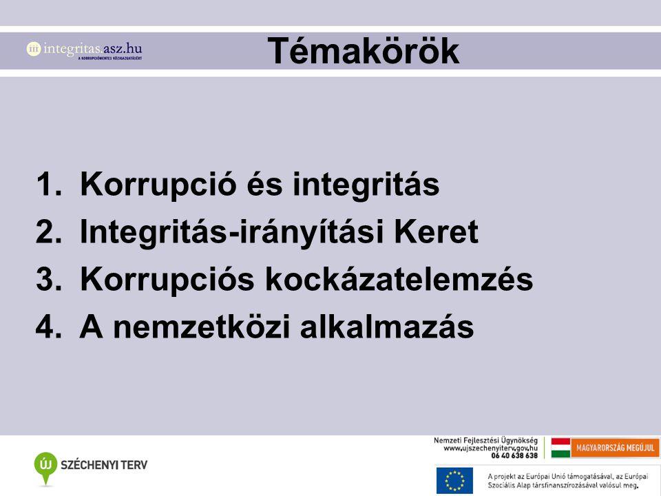Témakörök 1.Korrupció és integritás 2.Integritás-irányítási Keret 3.Korrupciós kockázatelemzés 4.A nemzetközi alkalmazás