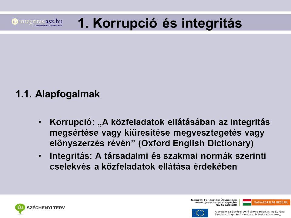 """1. Korrupció és integritás 1.1. Alapfogalmak Korrupció: """"A közfeladatok ellátásában az integritás megsértése vagy kiüresítése megvesztegetés vagy előn"""