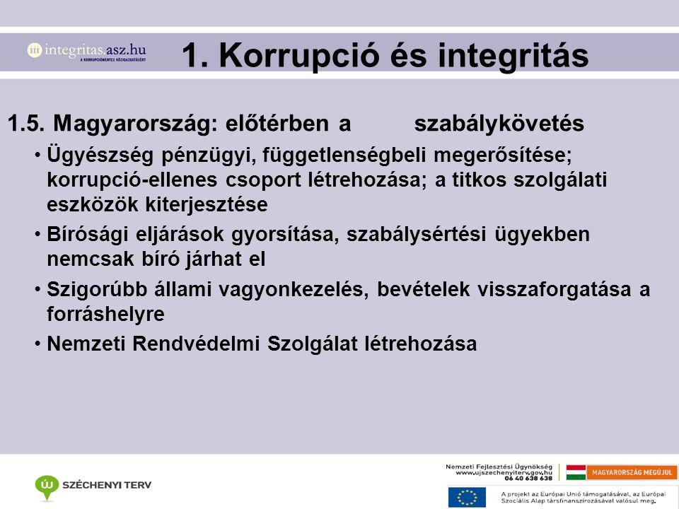 1.5. Magyarország: előtérben a szabálykövetés Ügyészség pénzügyi, függetlenségbeli megerősítése; korrupció-ellenes csoport létrehozása; a titkos szolg