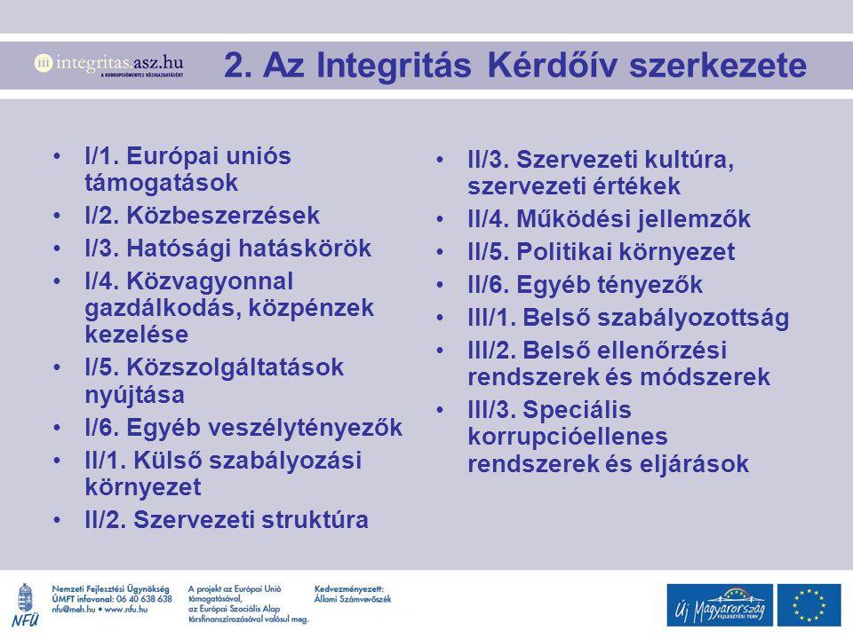 2. Az Integritás Kérdőív szerkezete I/1. Európai uniós támogatások I/2. Közbeszerzések I/3. Hatósági hatáskörök I/4. Közvagyonnal gazdálkodás, közpénz