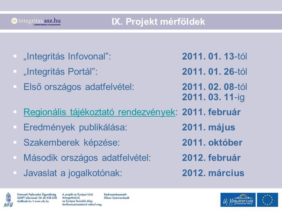 """IX. Projekt mérföldek  """"Integritás Infovonal"""": 2011. 01. 13-tól  """"Integritás Portál"""": 2011. 01. 26-tól  Első országos adatfelvétel: 2011. 02. 08-tó"""