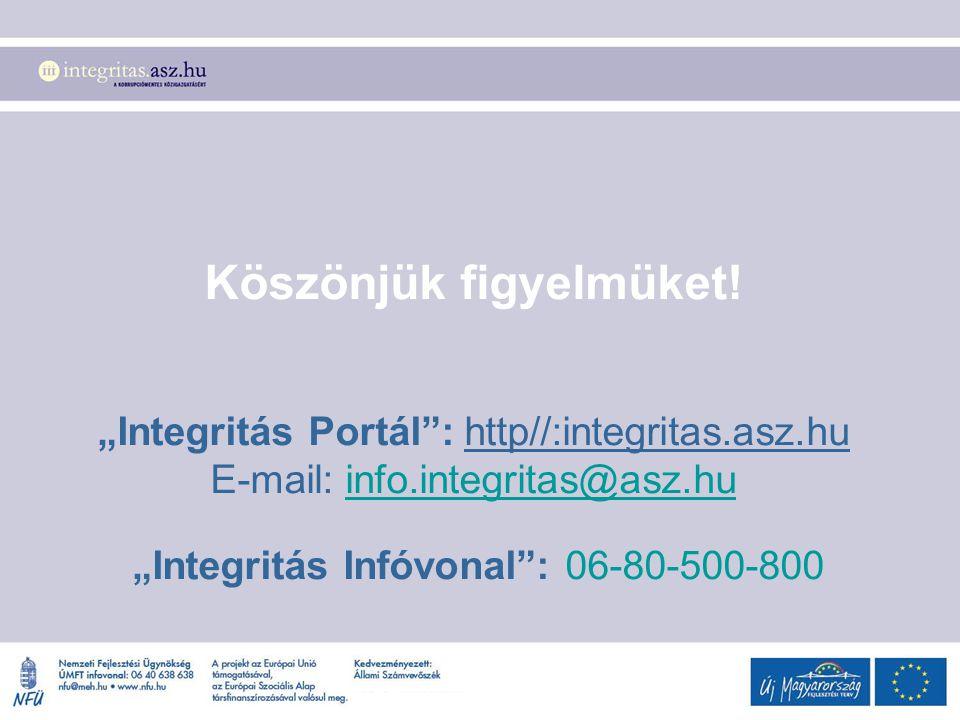 """Köszönjük figyelmüket! """"Integritás Portál"""": http//:integritas.asz.hu E-mail: info.integritas@asz.hu """"Integritás Infóvonal"""": 06-80-500-800info.integrit"""