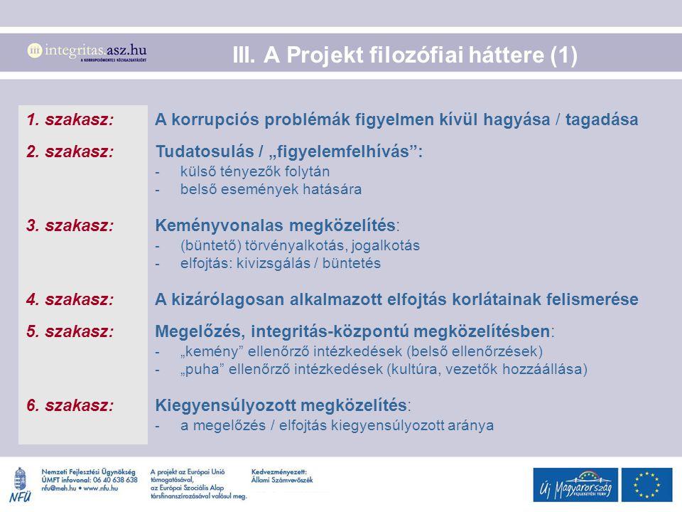 """III. A Projekt filozófiai háttere (1) 1. szakasz:A korrupciós problémák figyelmen kívül hagyása / tagadása 2. szakasz:Tudatosulás / """"figyelemfelhívás"""""""