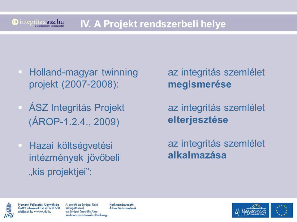 IV. A Projekt rendszerbeli helye  Holland-magyar twinning projekt (2007-2008):  ÁSZ Integritás Projekt (ÁROP-1.2.4., 2009)  Hazai költségvetési int