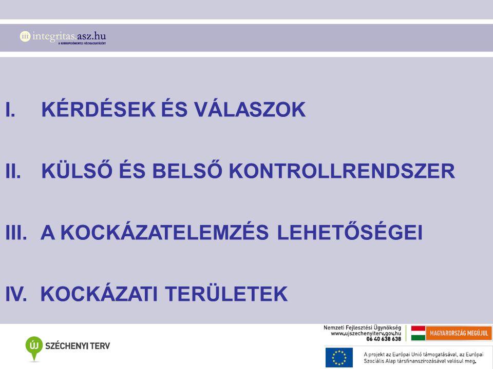 I. KÉRDÉSEK ÉS VÁLASZOK II. KÜLSŐ ÉS BELSŐ KONTROLLRENDSZER III.