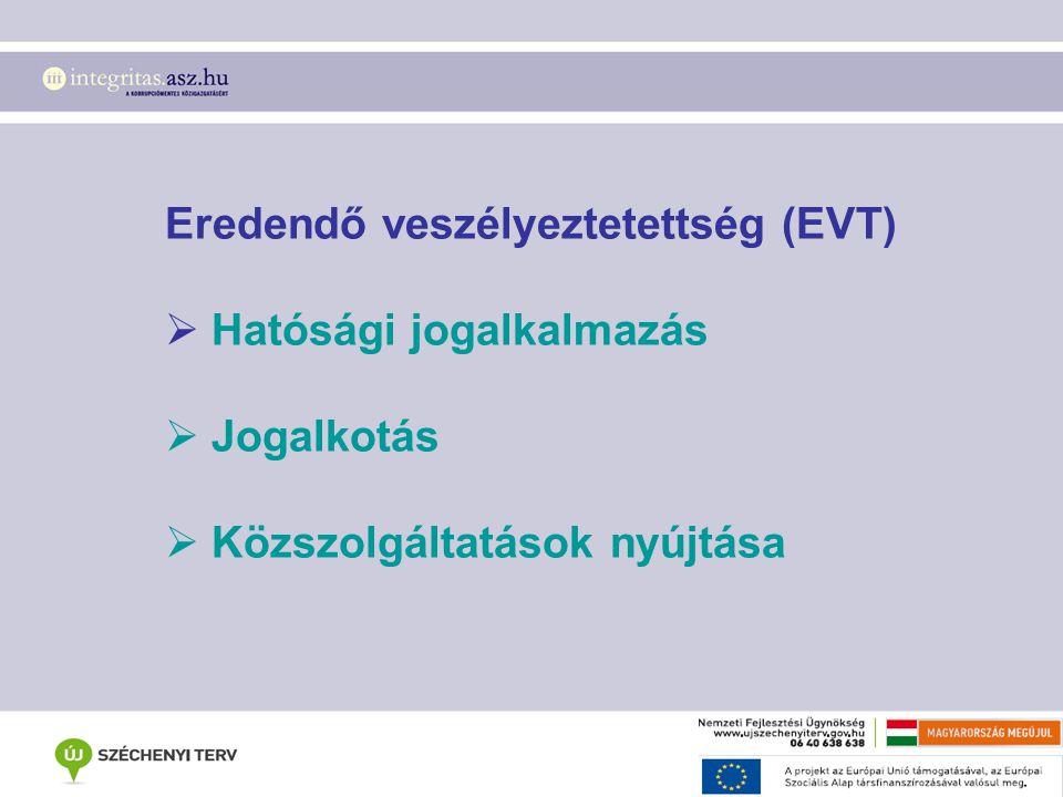 Eredendő veszélyeztetettség (EVT)  Hatósági jogalkalmazás  Jogalkotás  Közszolgáltatások nyújtása