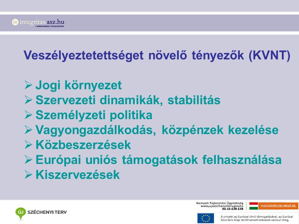 Veszélyeztetettséget növelő tényezők (KVNT)  Jogi környezet  Szervezeti dinamikák, stabilitás  Személyzeti politika  Vagyongazdálkodás, közpénzek kezelése  Közbeszerzések  Európai uniós támogatások felhasználása  Kiszervezések