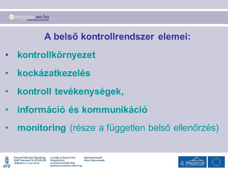 A belső kontrollrendszer elemei: kontrollkörnyezet kockázatkezelés kontroll tevékenységek, információ és kommunikáció monitoring (része a független be