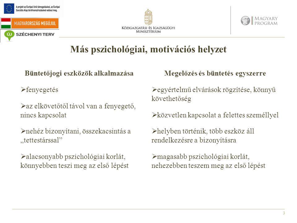 """3 Más pszichológiai, motivációs helyzet Megelőzés és büntetés egyszerre  egyértelmű elvárások rögzítése, könnyű követhetőség  közvetlen kapcsolat a felettes személlyel  helyben történik, több eszköz áll rendelkezésre a bizonyításra  magasabb pszichológiai korlát, nehezebben teszem meg az első lépést Büntetőjogi eszközök alkalmazása  fenyegetés  az elkövetőtől távol van a fenyegető, nincs kapcsolat  nehéz bizonyítani, összekacsintás a """"tettestárssal  alacsonyabb pszichológiai korlát, könnyebben teszi meg az első lépést"""