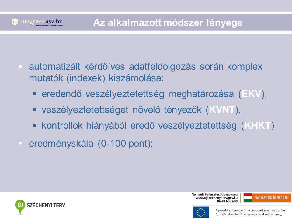 Az alkalmazott módszer lényege  automatizált kérdőíves adatfeldolgozás során komplex mutatók (indexek) kiszámolása:  eredendő veszélyeztetettség meghatározása (EKV),  veszélyeztetettséget növelő tényezők (KVNT),  kontrollok hiányából eredő veszélyeztetettség (KHKT)  eredményskála (0-100 pont);