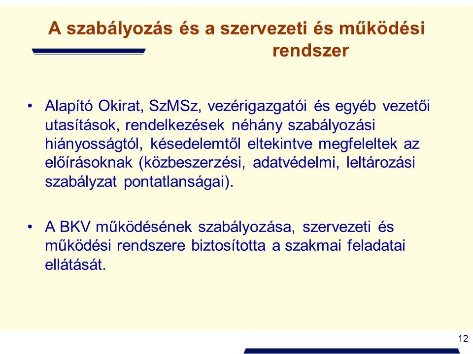 12 A szabályozás és a szervezeti és működési rendszer Alapító Okirat, SzMSz, vezérigazgatói és egyéb vezetői utasítások, rendelkezések néhány szabályo