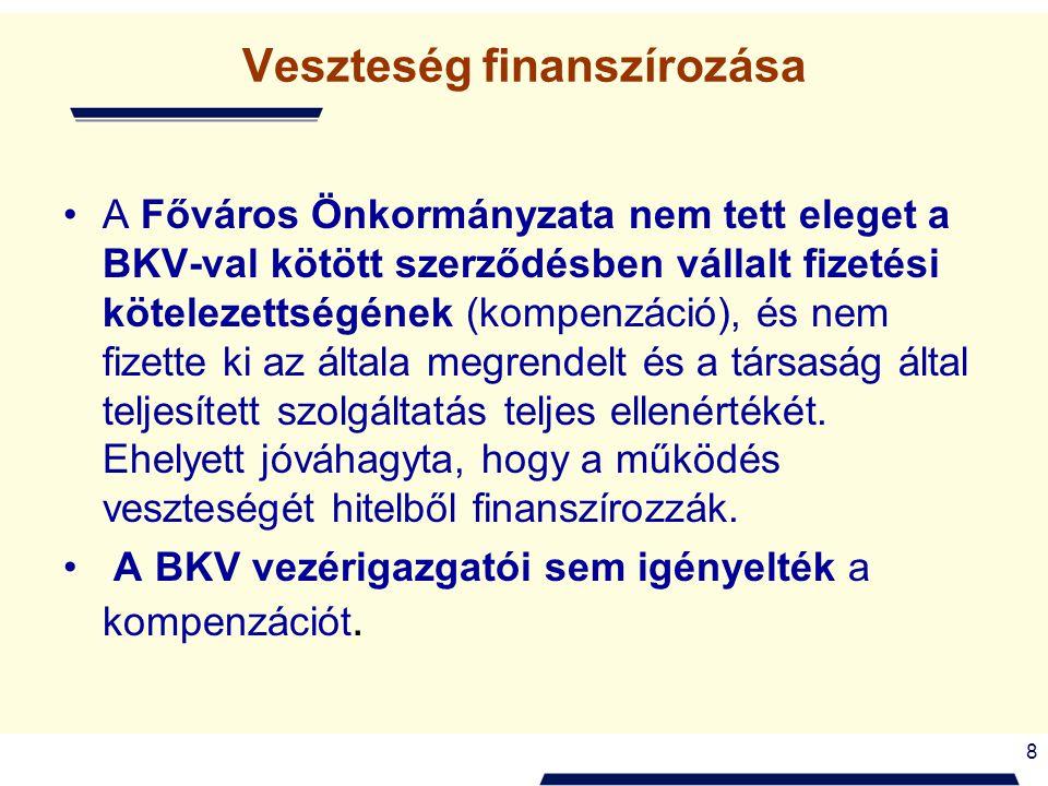 8 Veszteség finanszírozása A Főváros Önkormányzata nem tett eleget a BKV-val kötött szerződésben vállalt fizetési kötelezettségének (kompenzáció), és