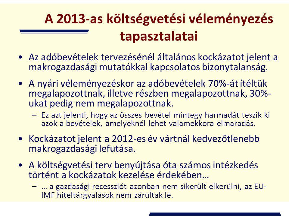 A 2012-es év eddigi tapasztalatai Január és szeptember között a deficit elérte az éves célszám 94,7%-át.